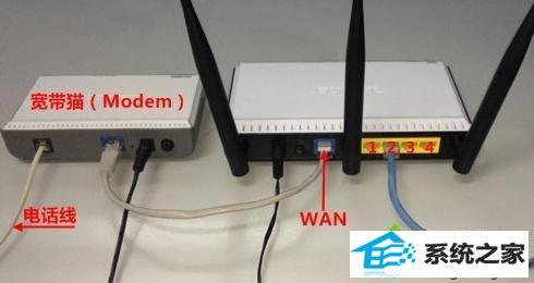 win7系统输入192.168.0.1打不开路由器管理界面的解决方法