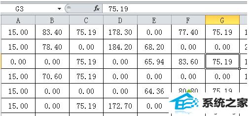 """win10系统在Excel表格输入""""0""""后不正常显示的解决方法"""