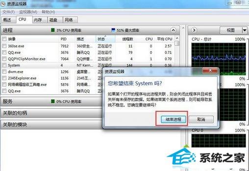 w8系统CpU使用率突然变高又突然变低的解决方法