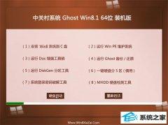中关村Windows8.1 办公装机版64位 2021.04